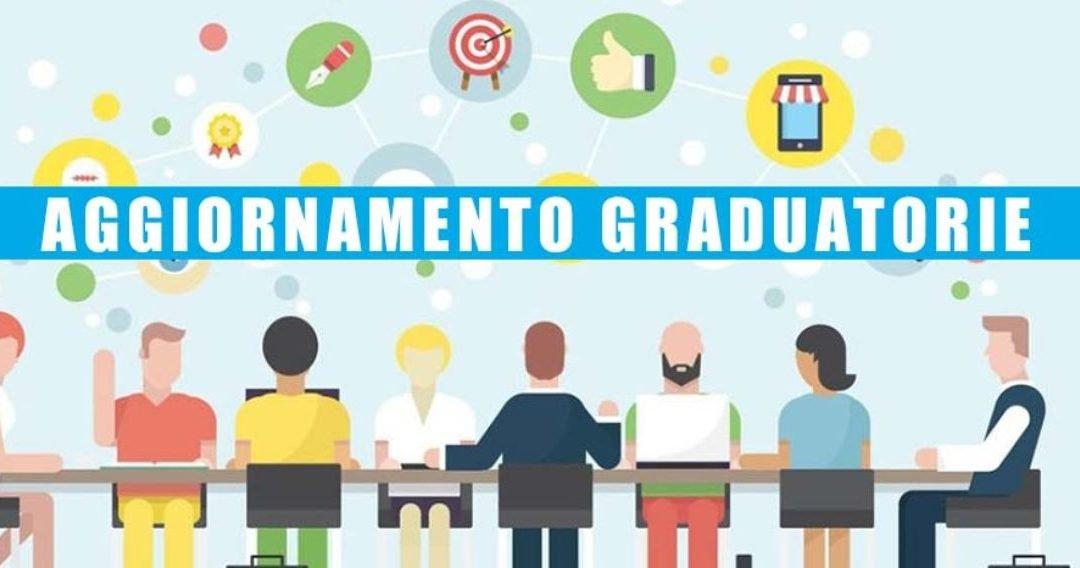 Graduatoria contributi per progetti di formazione o di utilità sociale